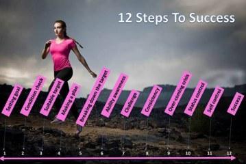 צעד שני – הערכת מצב